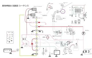燈台シーケンス詳細.jpg